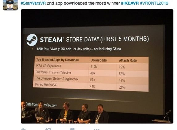Ikea Steam store data